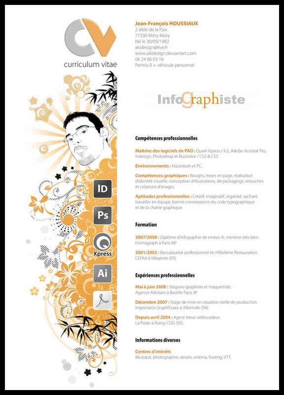 Resumenes de Curriculum Vitae | Designals