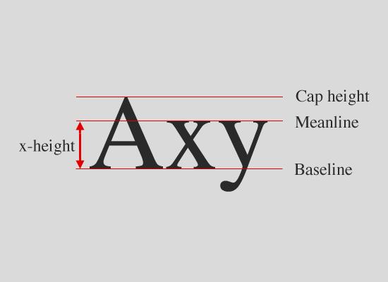 Curso Rápido en Tipografía | Designals