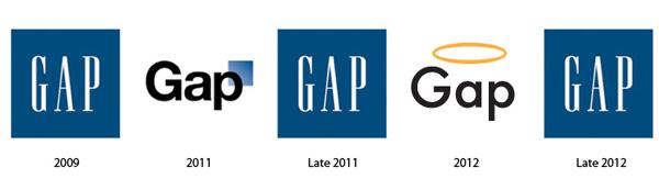 futuro de los logos