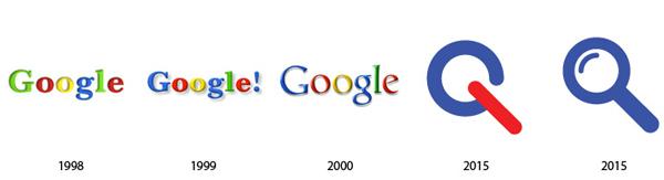 evolucion de los logos