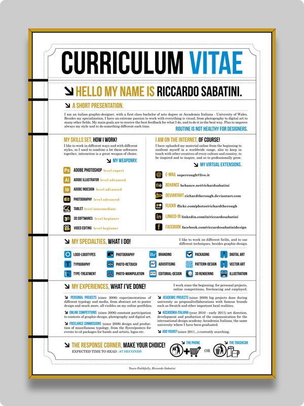 Resúmenes de Curriculum Vitae #4 | Designals