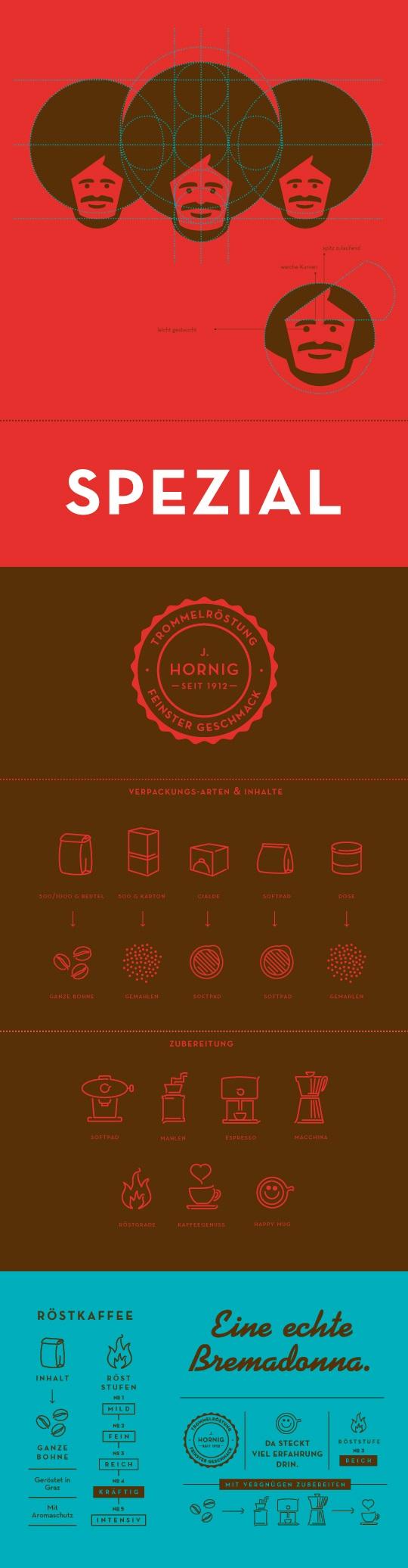 jhornig18