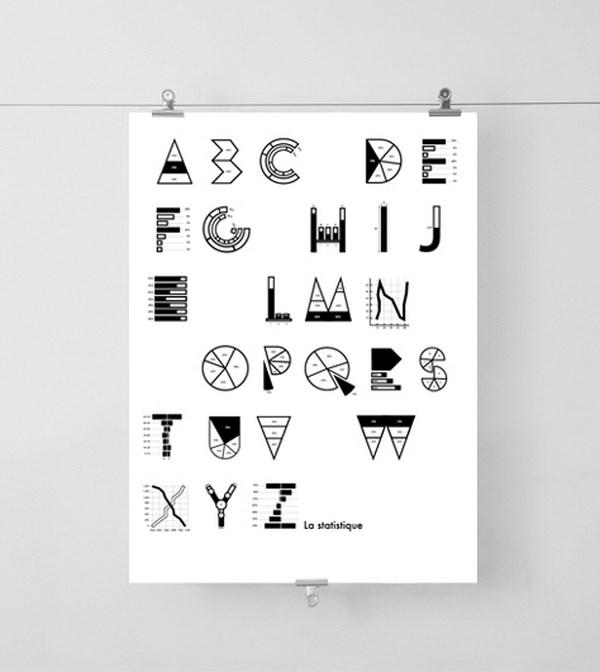 tipografia estadistica